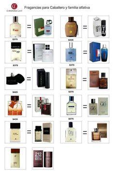 Familia olfativa Best Perfume For Men, Best Fragrance For Men, Best Fragrances, Tie A Necktie, Best Mens Cologne, Cool Keychains, Mens Fashion Blog, Men Style Tips, Smell Good