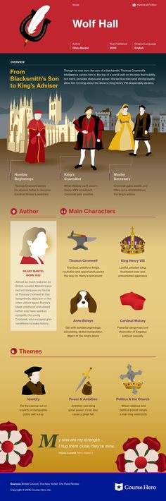 This @CourseHero infographic on Wolf Hall is both visually stunning and informative!