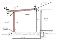 Detailed guide on building a back deck patio. Detailed guide on building a back deck patio. Deck Building Plans, Deck Plans, Pergola Plans, Pergola Kits, Casa Patio, Pergola Patio, Backyard Patio, Small Pergola, Patio Planters