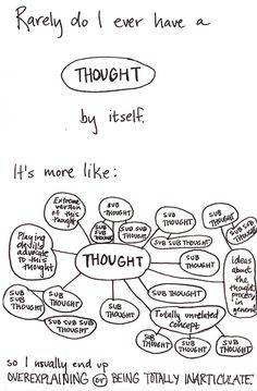 Thought process ~ yeah, THIS is why I see that blank look on the face of the person I'm talking to... (I mea, to whom I'm speaking)