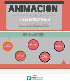 Stop Motion, Motion Graphics, Animation, Editor, School, Creativity Exercises, Illusions, Animation Movies, Motion Design
