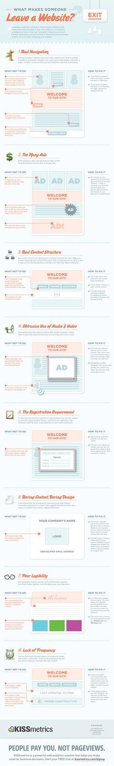 8 motivi per cui una persona abbandona un sito [ #infografica ]