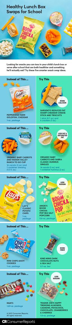 It's back-to-school time so break out the lunch boxes! Whether you're looking to add variety to your child's lunch box or stock up on after-school snacks, it can be challenging to find healthy snacks that your kids will want to eat. We have some healthy snack swap ideas just in time for back to school.