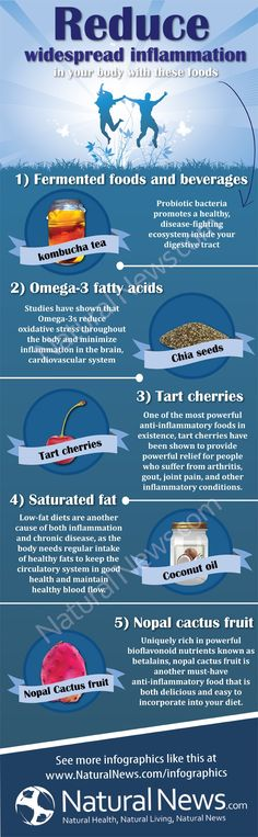 Reduce widespread inflammation in your body with these foods.