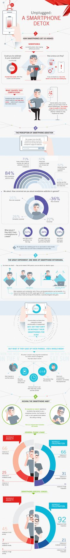 Unplugged: A Smartphone Detox   #Infographic #Smartphone #Internet