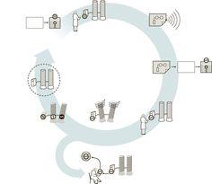 How stuxnet work.