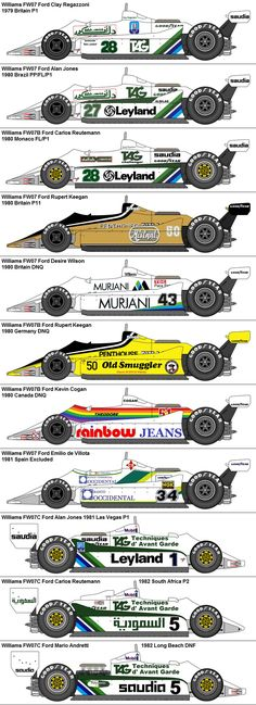 Formula One Grand Prix Williams 007 Fords 1979-1982
