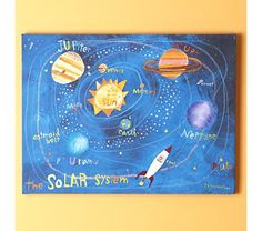 Get It Out of your Solar System wall art for Land of Nod by Donna Ingemanson