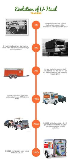 1895 best u haul and self storage images self storage hot springs rh pinterest com