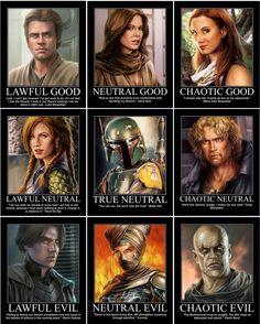 Luke Skywalker, Jaina Solo-Fel, Mara Jade Skywalker, Tenel Ka Djo, Boba Fett, Cade Skywalker, Darth Caedus (Jason Solo), Lumiya, Darth Bane by cptmeatman