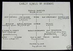 Glass-Magic-Lantern-Slide-EARLY-KINGS-OF-NORWAY-C1900