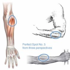 Massage Therapy for Tennis Elbow, Wrist Pain