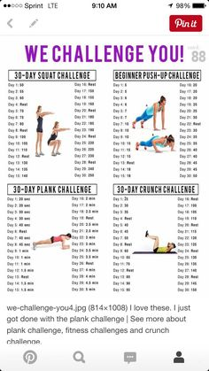 This plus a regimen of tricep dips for a start to getting back in shape after c-section (already been approved to start working out again)