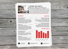 Currículos para arquitetos (e outras profissões criativas) | arquicarolina