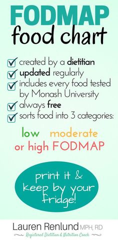 A free FODMAP food chart! Sorts every food into 3 categories: low moderate or high FODMAP. Created by a dietitian and updated regularly. Great for printing off and keeping by your fridge for checking while cooking.