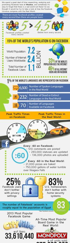 #Facebook vs. real #world   #infographic