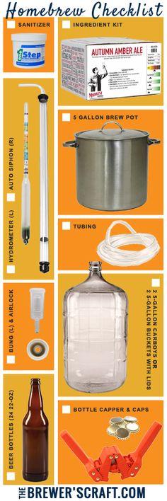 Homebrew Checklist