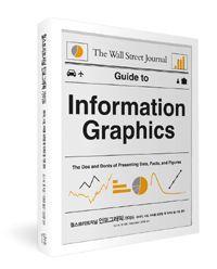[알라딘]월스트리트저널 인포그래픽 가이드 - 데이터, 사실, 수치를 표현할 때 지켜야 할 기본 원칙