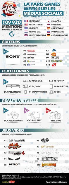 Paris Games Week infographic