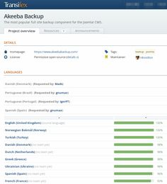Akeeba Backup, the most popular full site backup component for the Joomla! CMS. https://www.transifex.net/projects/p/akeebabackup/