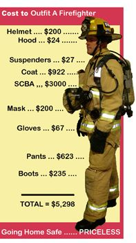 It's amazing what the outer temp of the suit differs from the inside! It truly is a fireman's best protection Firefighter Crafts, Firefighter Family, Firefighter Paramedic, Firefighter Quotes, Volunteer Firefighter, Firefighters Wife, Firemen, Wildland Fire, Volunteer Fire Department