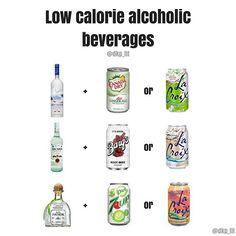 Aside from your typical low calorie bar drinks such as vodka/tequila and club or rum and Diet Coke, here are some ideas to switch up your mixed drinks without getting a ton of extra calories. • 1. Vodka and diet ginger ale or a flavored seltzer like mango 2. Rum and diet root beer or coconut seltzer 3. Tequila and diet 7 up or grapefruit seltzer • I recommend a lime with the seltzer drinks to mask the alcohol taste since they aren't as sweet as the diet sodas. • Cheers! •…