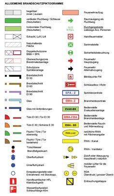 Plankopf Legende Brandschutz, Brandschutzpiktogramme