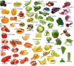 Vegetables em Português e Inglês