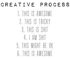 creative process meme - Buscar con Google