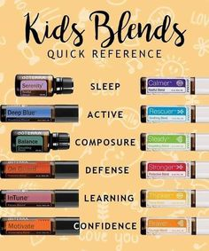 870 Best Pia's DoTerra Essential Oils images in 2019   Doterra