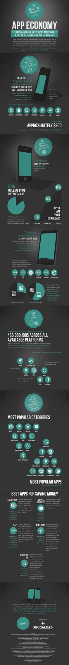 The Radical Growth of the App Economy [INFOGRAPHIC]