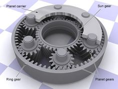 This engineering video is structured to show how epicyclic gearing (planetary gears) work. An epicyclic gear train consists of two gears mounted so that the . Mechanical Gears, Mechanical Design, Engineering Technology, Mechanical Engineering, Gear Train, Planetary Gear, Industrial Office Design, 3d Cnc, Heavy Machinery