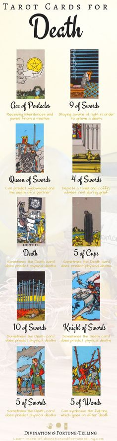 Illustration: The top 10 tarot cards which predict death and dying for beginners and pro readers alike! If you're learning Tarot some may have told you that no deck has the meaning of death, they do! This cheat sheet and post explains how to answer the qu Tarot Cards For Beginners, Tarot Card Spreads, Tarot Astrology, Astrology Numerology, Numerology Chart, Daily Tarot, Tarot Card Meanings, Fortune Telling, Tarot Readers