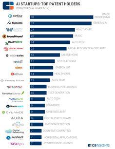 AI_patents_startups