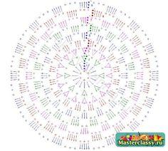 http://www.webchiem.com/2014/06/40-chart-moc-mu-he-va-ong-kieu-ren-cho.html