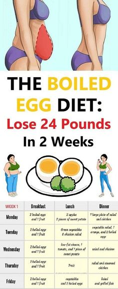 The so-called boiled egg diet has helped thousands of people around the world lose weight and is quite effective. It wont starve you to death it contains healthy delicious foods which you can easily incorporate in your diet and lose weight. Diet Plans To Lose Weight, How To Lose Weight Fast, Egg Diet Losing Weight, Foods To Lose Weight, Weight Loss Food Plan, Weight Loss Foods, Fast Weight Loss Diet, Dieet Plan, Boiled Egg Diet Plan