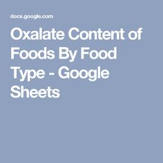 Oxalate Content of Foods By Food Type - Google Sheets