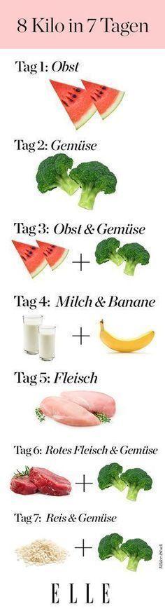 """Unzählige Diäten versprechen unglaubliche Ergebnisse. Wie auch diese: In NUR sieben Tagen soll man sagenhafte acht Kilo abnehmen. Ob das wirklich funktioniert? Wir haben mit Ernährungsberaterin Erin Palinski-Wade (Buch: """"Belly Fat Diet for Dummies"""") über die """"8 Kilo in 7 Tagen""""-Diät gesprochen. --> abnehmen vorher nachher Bilder #abnehmen #vorher #nachehr"""