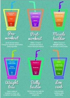 Smoothie recipes for workouts and weight loss