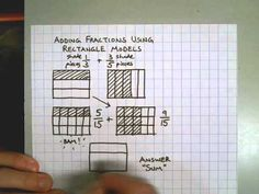 Adding Fractions With Rectangle Models