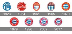The logo of the Football club Bayern München e., more often called FC Bayern München, has gone through multiple modifications throughout its almost Bayern Munich Logo, Fc Bayern Logo, World Football, Football Team, Soccer Logo, Soccer Teams, Evolution Soccer, One Logo, Chicago Cubs Logo