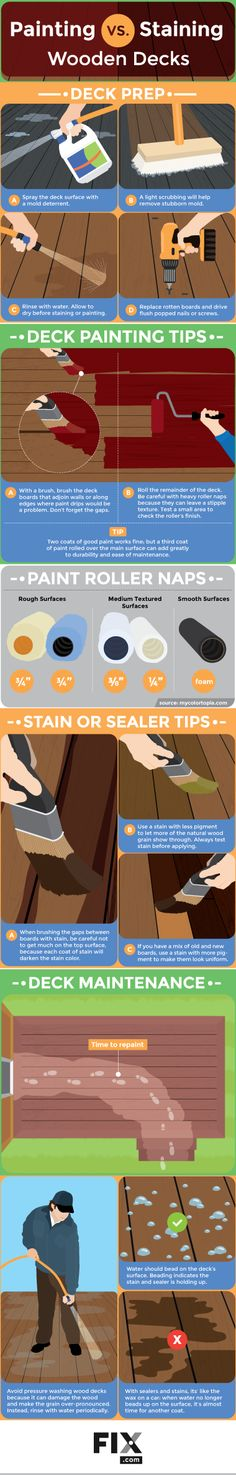 Find out the pros and cons of staining vs. painting your wooden deck! Top Decking Ideas - An Od Backyard Projects, Outdoor Projects, Outdoor Jobs, Outdoor Sheds, Easy Projects, Outdoor Fun, Outdoor Spaces, Outdoor Living, New Deck