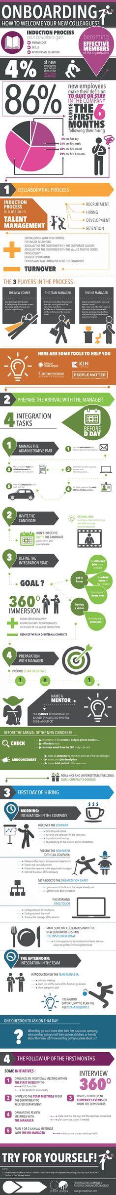 Employee onboarding infographic