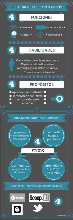 El curador de contenidos #infografia #infographic #socialmedia