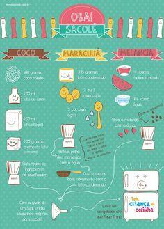Infográfico - Sacolé (Foto: Gloob)