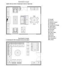Aménager un salon/salle à manger Classique absolu de l'aménagement, le salon/salle à manger doit toutefois répondre à certaines règles invariables. La première d'entre elle étant de clairement séparer les espaces, on peut alors se servir du canapé pour diviser la pièce en deux parties distinctes, à condition que ce dernier ait un dossier rigide et suffisamment haut pour faire écran.