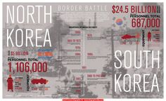 North Korea Infographic 41 - http://infographicality.com/north-korea-infographic-41/