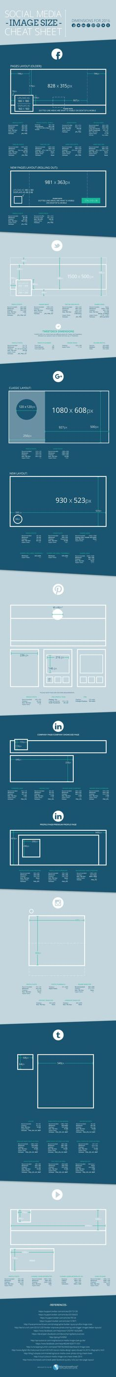 Alle Größen auf einen Blick. Social Media Bildgrößen 2016 [Infografik] - Futurebiz.de
