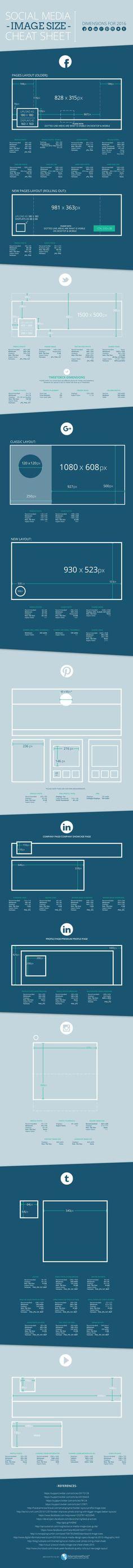 Stand 02/2016: Alle Größen auf einen Blick. Social Media Bildgrößen 2016 [Infografik] - Futurebiz.de