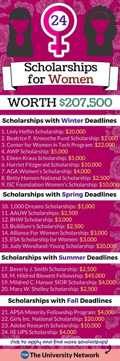 For Women Here is a selection of Scholarships For Women that are listed on TUN.Here is a selection of Scholarships For Women that are listed on TUN. School Scholarship, Scholarships For College, College Students, College Grants, Planning School, College Planning, College Life Hacks, School Hacks, College Tips